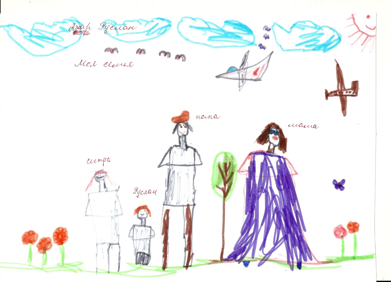 C:\Users\NecroS\Pictures\Мои сканированные изображения\2013-05 (май) Моя семья рисунки детей\сканирование0010.jpg