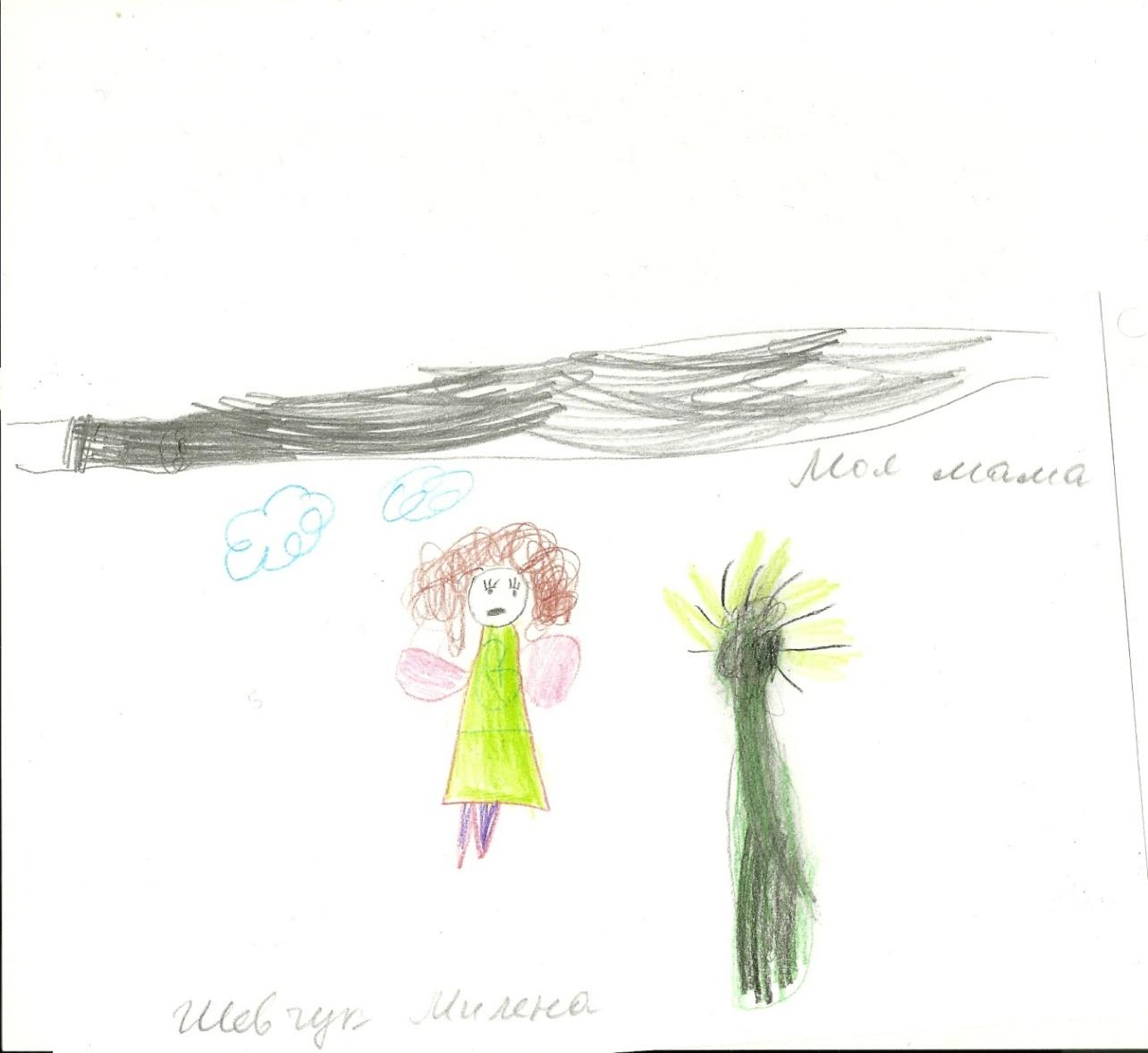 C:\Users\NecroS\Pictures\Мои сканированные изображения\2013-05 (май) Моя семья рисунки детей\сканирование0003.jpg
