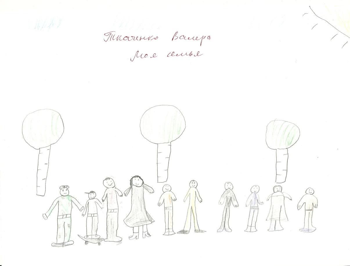 C:\Users\NecroS\Pictures\Мои сканированные изображения\2013-05 (май) Моя семья рисунки детей\сканирование0017.jpg