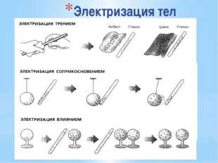 Электризация тел • называют появление на теле нескомпенсированного электричес