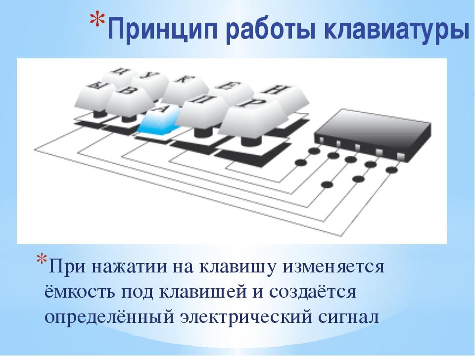 Принцип работы клавиатуры При нажатии на клавишу изменяется ёмкость под клави...