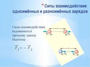 Силы взаимодействия одноимённых и разноимённых зарядов Силы взаимодействия по