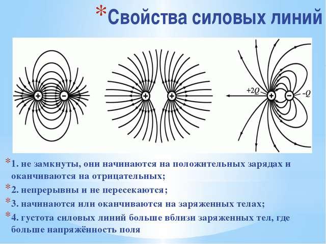 Свойства силовых линий 1. не замкнуты, они начинаются на положительных заряда...
