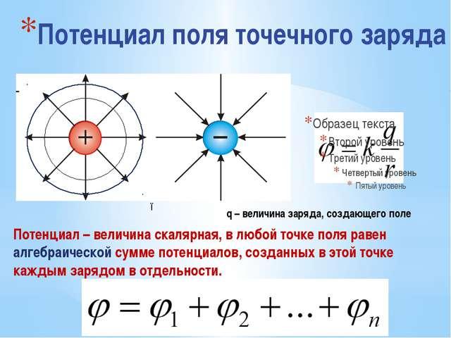 Потенциал поля точечного заряда ● φ Потенциал – величина скалярная, в любой т...
