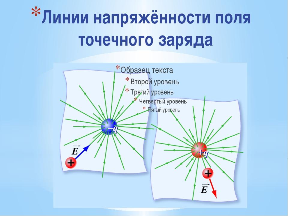 Линии напряжённости поля точечного заряда