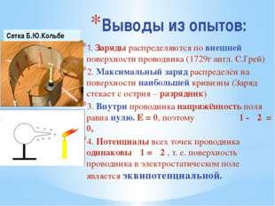 Выводы из опытов: 1. Заряды распределяются по внешней поверхности проводника