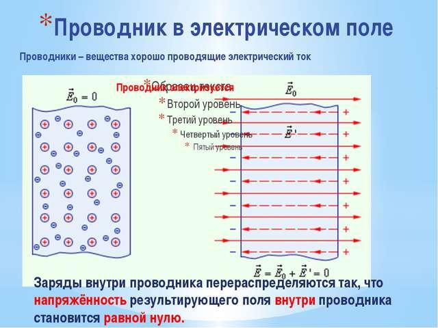 Проводник в электрическом поле Проводник электризуется Заряды внутри проводни...