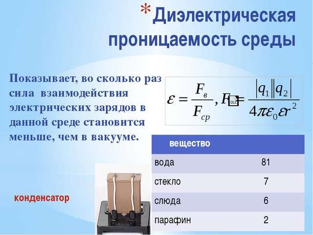 Диэлектрическая проницаемость среды Показывает, во сколько раз сила взаимодей...