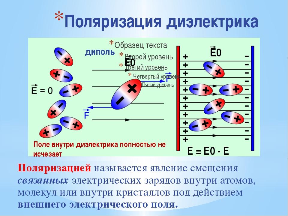 Поляризация диэлектрика Поляризацией называется явление смещения связанных эл...
