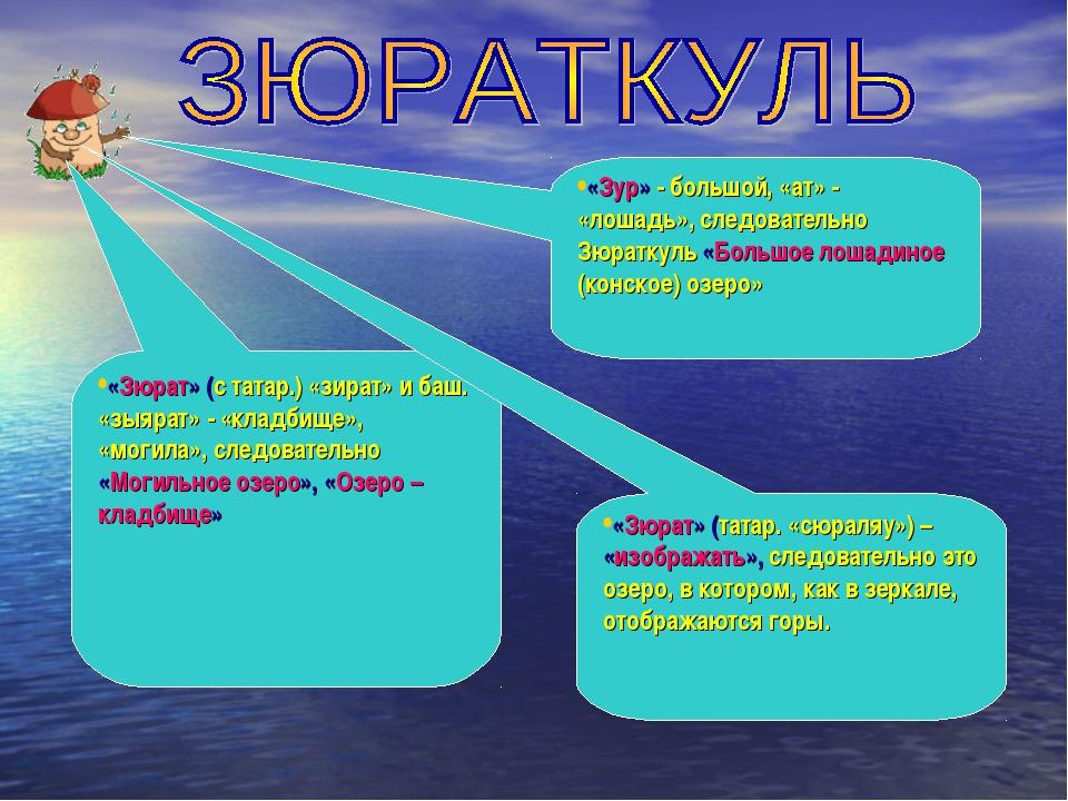 «Зюрат» (с татар.) «зират» и баш. «зыярат» - «кладбище», «могила», следовател...