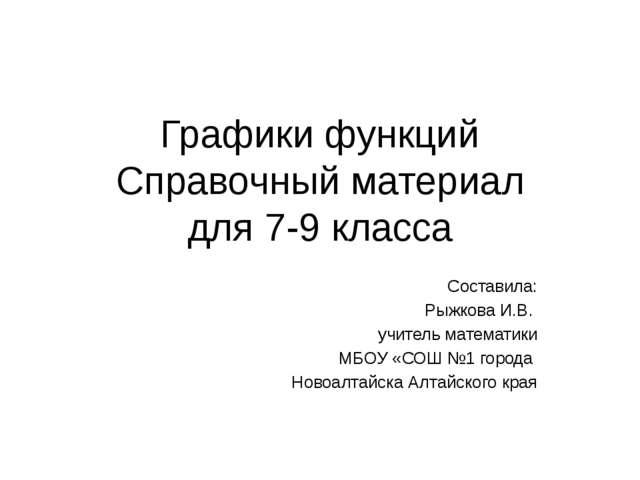 Графики функций Справочный материал для 7-9 класса Составила: Рыжкова И.В. уч...
