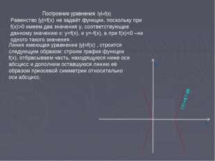 Построение уравнения |y|=f(x) Равенство |y|=f(x) не задаёт функции, поскольку