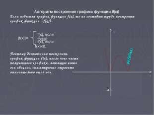 -4 Алгоритм построения графика функции |f(x)| Если известен график функции f(