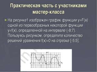 Практическая часть с участниками мастер-класса На рисунке1 изображен график ф