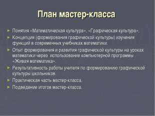 План мастер-класса Понятия «Математическая культура», «Графическая культура».