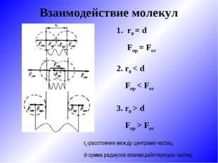Взаимодействие молекул r0 = d Fпр = Fот 2. r0 < d Fпр < Fот 3. r0 > d Fпр > F