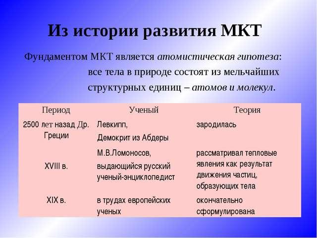 Из истории развития МКТ Фундаментом МКТ является атомистическая гипотеза: в...