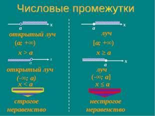 открытый луч (a; +∞) x > a открытый луч (-∞; a) x < a луч [a; +∞) x ≥ a луч (