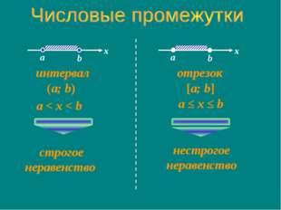 интервал (a; b) a < x < b отрезок [a; b] a ≤ x ≤ b нестрогое неравенство стро