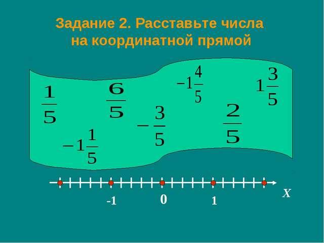 Задание 2. Расставьте числа на координатной прямой X 0 1 -1