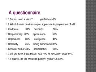 A questionnaire 1.Do you need a friend? yes-98%,no-2% 2.Which human qualitie