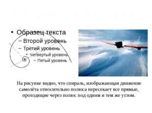 На рисунке видно, что спираль, изображающая движение самолёта относительно по