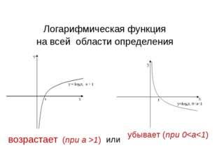 Логарифмическая функция на всей области определения возрастает (при а >1) уб