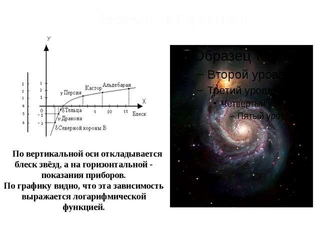 Звёзды и логарифмы По вертикальной оси откладывается блеск звёзд, а на горизо...
