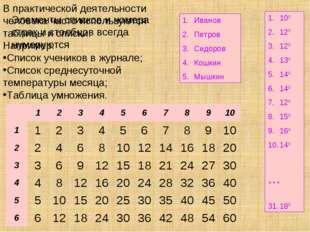 В практической деятельности человека часто используются таблицы и списки. Нап