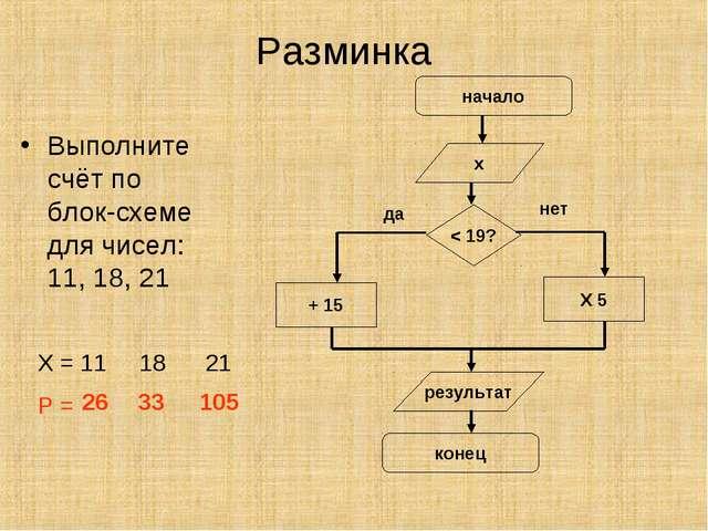 Разминка Выполните счёт по блок-схеме для чисел: 11, 18, 21 Х = 11 18 21 Р =...