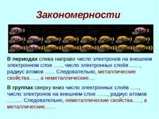 Закономерности В периодах слева направо число электронов на внешнем электронн