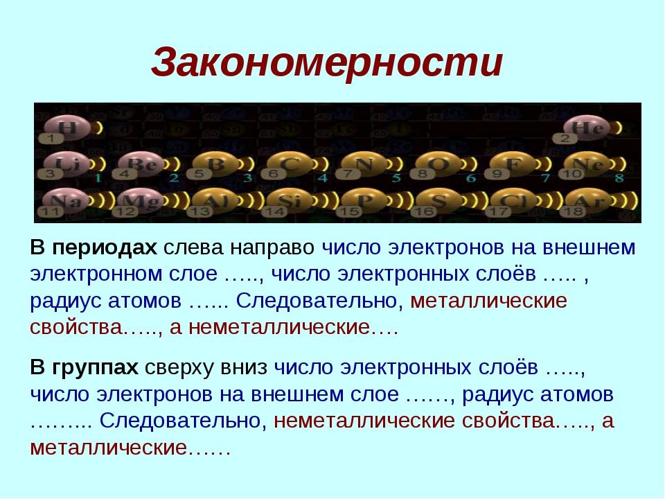 Закономерности В периодах слева направо число электронов на внешнем электронн...