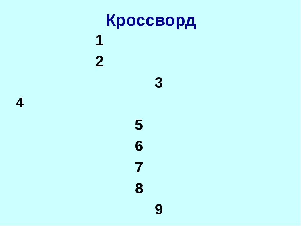 Кроссворд 1 2 3 4 5 6 7 8...