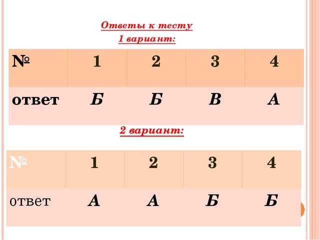 Ответы к тесту 1 вариант: 2 вариант: № 1 2 3 4 ответ Б Б В А № 1 2 3 4 ответ...