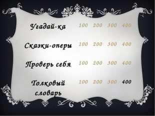 Угадай-ка100200300400 Сказки-оперы100200300400 Проверь себя1002003