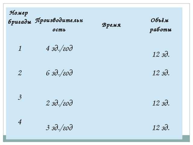 Оформление конспекта урока математики по фгрс 1 пнш класс