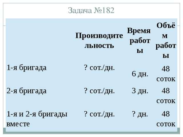 Задача №182 Производительность Время работы Объём работы 1-я бригада ? сот./...