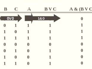 I. Решение логических задач средствами алгебры логики