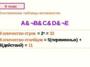 Анализ результата: 7 этап: A&¬B&C&D&¬Е =1, при А=1; В=0; С=1; D=1; E=0