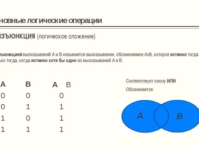 ИНВЕРСИЯ (отрицание) Соответствует частице НЕ Обозначается Отрицанием высказы...