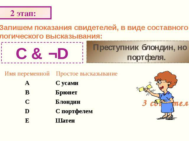 Запишем логические функции для каждого из показаний: 3 этап: f1 = ¬B & A ۷ ¬A...