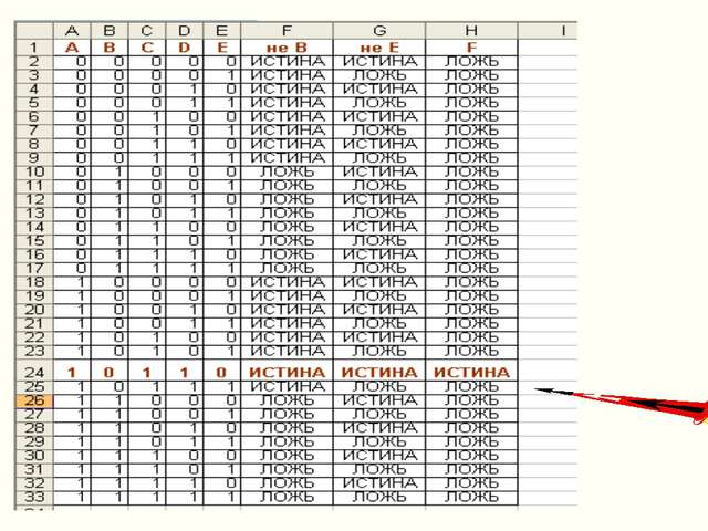 II. Решение логических задач табличным способом Света, Марина, Андрей, Кирилл...