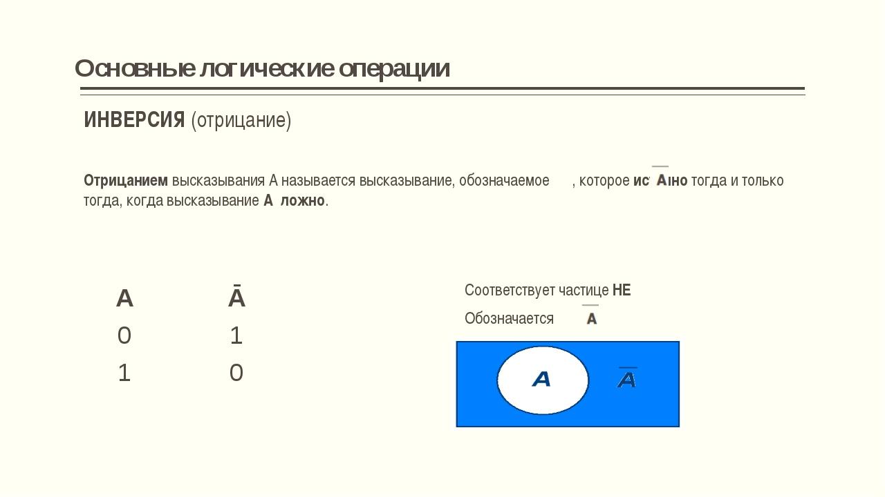 Основные логические операции ИМПЛИКАЦИЯ (логическое следование) Соответствует...