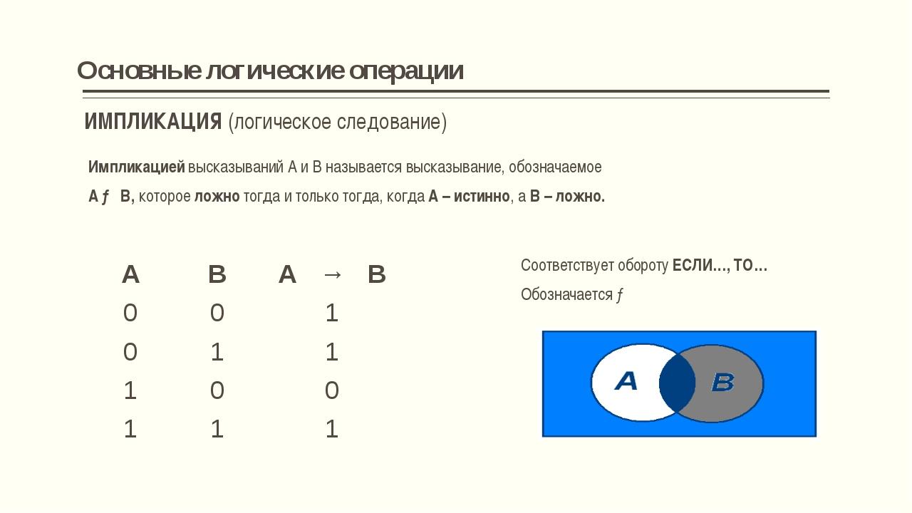 ЭКВИВАЛЕНЦИЯ (равнозначность) Эквиваленцией высказываний А и В называется выс...