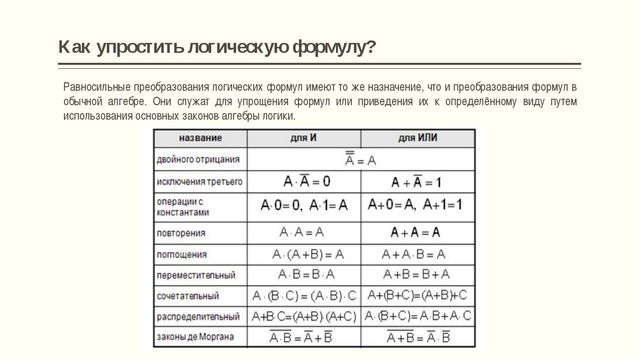 Алгоритм построения таблиц истинности для сложных выражений: Определить колич...