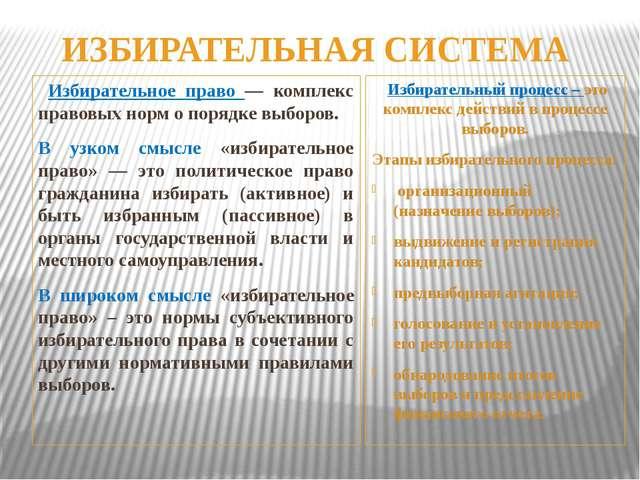ИЗБИРАТЕЛЬНАЯ СИСТЕМА Избирательное право — комплекс правовых норм о порядке...