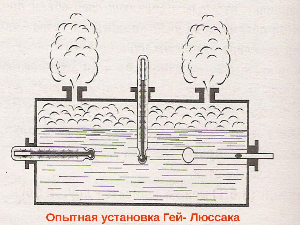 Изохорный процесс Изохорный процесс –процесс изменения термодинами- ческой си...