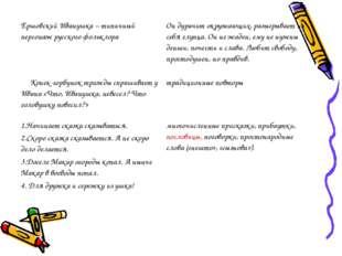 Ершовский Иванушка – типичный персонаж русского фольклора Он дурачит окружающ