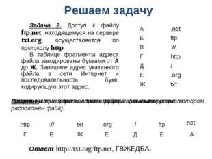 Решение. Первая часть адреса файла - название протокола: http :// Г В txt .or