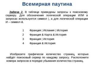 Всемирная паутина Задача 2. В таблице приведены запросы к поисковому серверу.